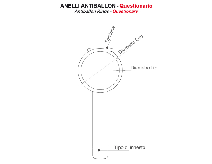 Antiballon Rings
